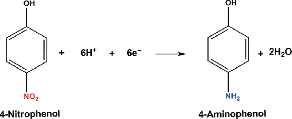 Schematic reduction process of reduction of 4-nitrophenol