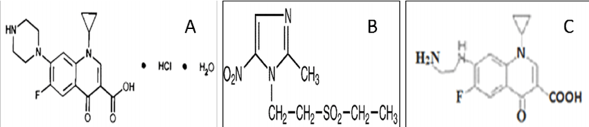 Chemical structure of Ciprofloxacin HCl (A) Tinidazole (B ...
