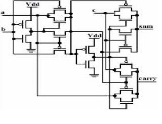 Fig3(A).Schematic of 28T full adder 2.2 16t Full Adder 16
