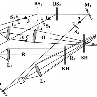 Geometry depicting Moiré fringe formation due to