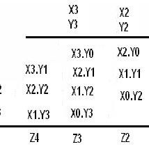 Reversible Eight-bit parallel Binary Full Adder/Subtractor