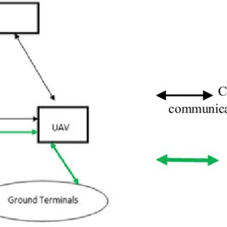Individual steps of a simple, heterogeneous catalytic