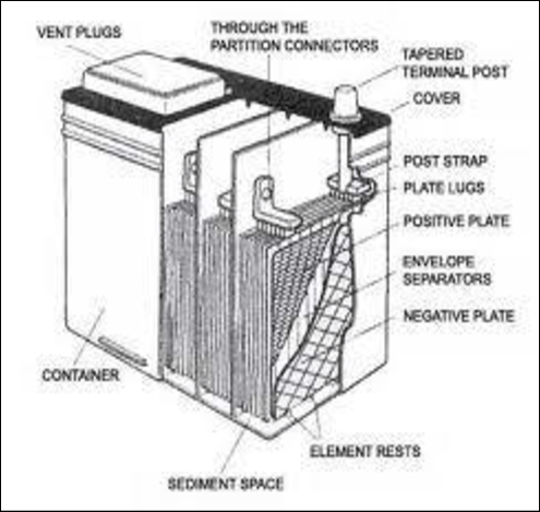 Lead Battery Schematic