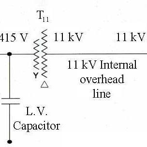Single line diagram of the test wind farm at Chalkewadi