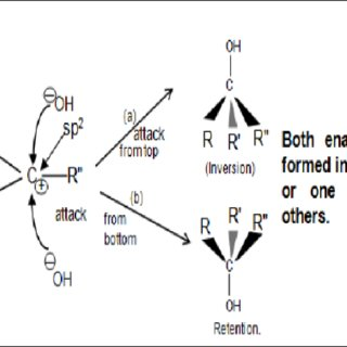 (PDF) SN1 and SN2 reactions