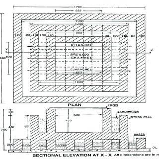 (PDF) Design, Development and Performance Evaluation of