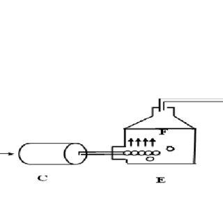 (PDF) Adsorption of Benzene Vapor onto Activated Biomass