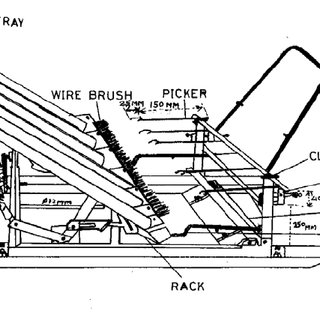 (PDF) Ergonomic evaluation of manually operated six-row
