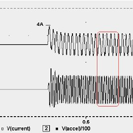 Dispositions of electromagnetic vibratory exciter in ash