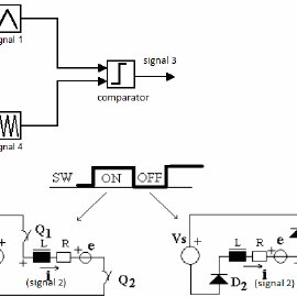 (PDF) SCADA Application for Control and Monitoring of