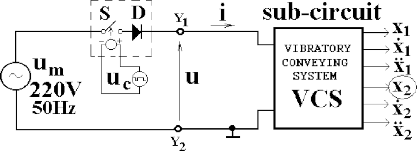 Simulation circuit of power converter with phase control