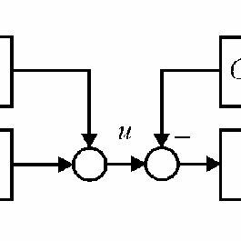 2D view of a pressure sensor (geometry: symmetric
