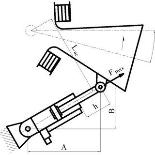 (PDF) Design criterion to select adequate control