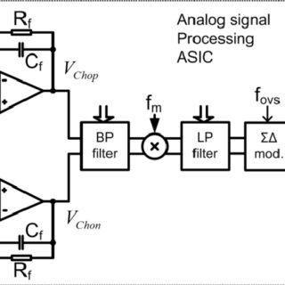 The representative X-Ray Photoelectron Spectroscopy (XPS