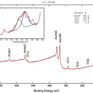 (PDF) Sensitivity Comparison of Vapor Trace Detection of