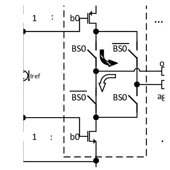 Simplified block diagram of a light-to-digital converter