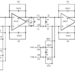 (PDF) A Low Power, High Resolution, Sigma-Delta A/D