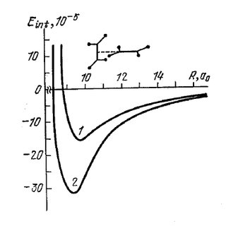 Phase transitions in compressed ethylene gas (solid line S