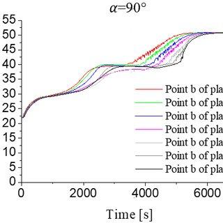 Simplified hydraulic scheme of a hybrid solar ground