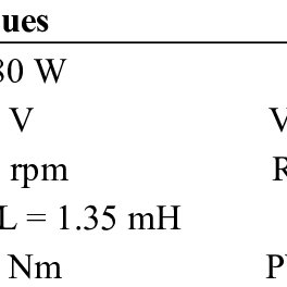 (PDF) Sliding-Mode Speed Control of PMSM with Fuzzy-Logic