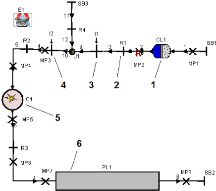 Simulation model based on AVL Boost 1. Air Cleaner, 2