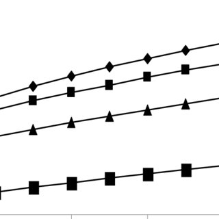Validation of proposed model for λ = 1.45, p inlet = 1, .6