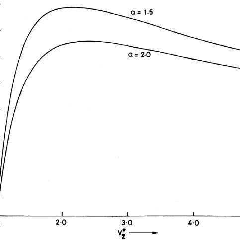 The reversible Carnot cycle for an engine drawn on the