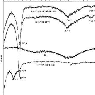 Experimental XRD pattern of the nacrite-LiCl hybrid