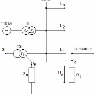 (PDF) Detection of Broken Conductor with Ground Contact