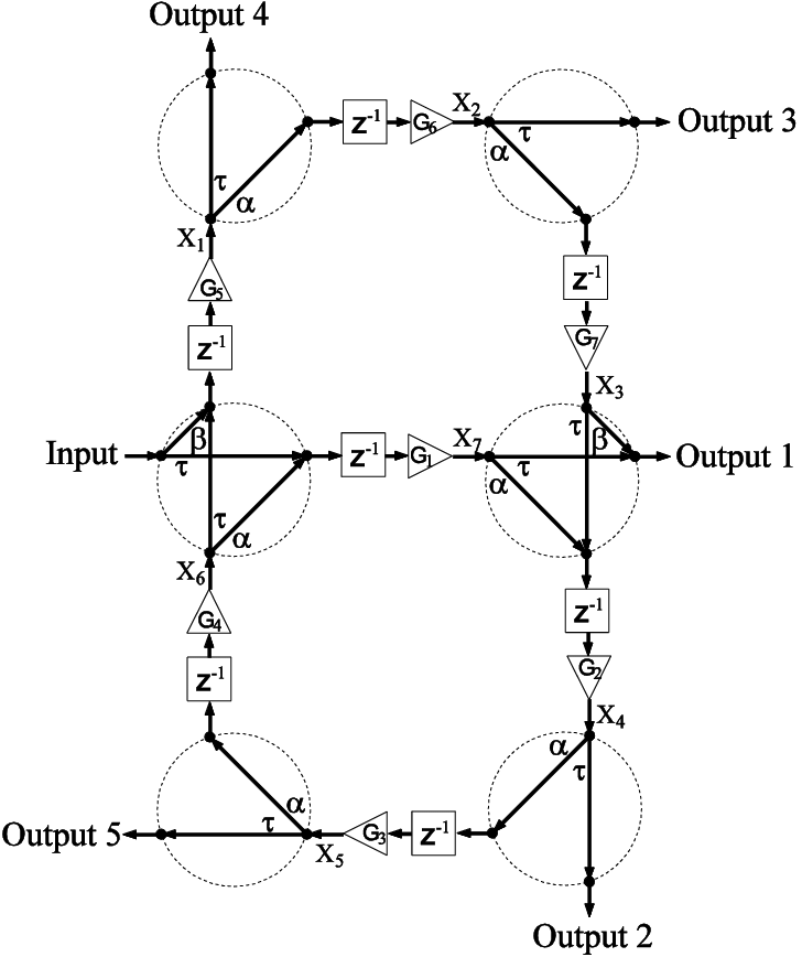 Network diagram of structure I. Transmitted, , right
