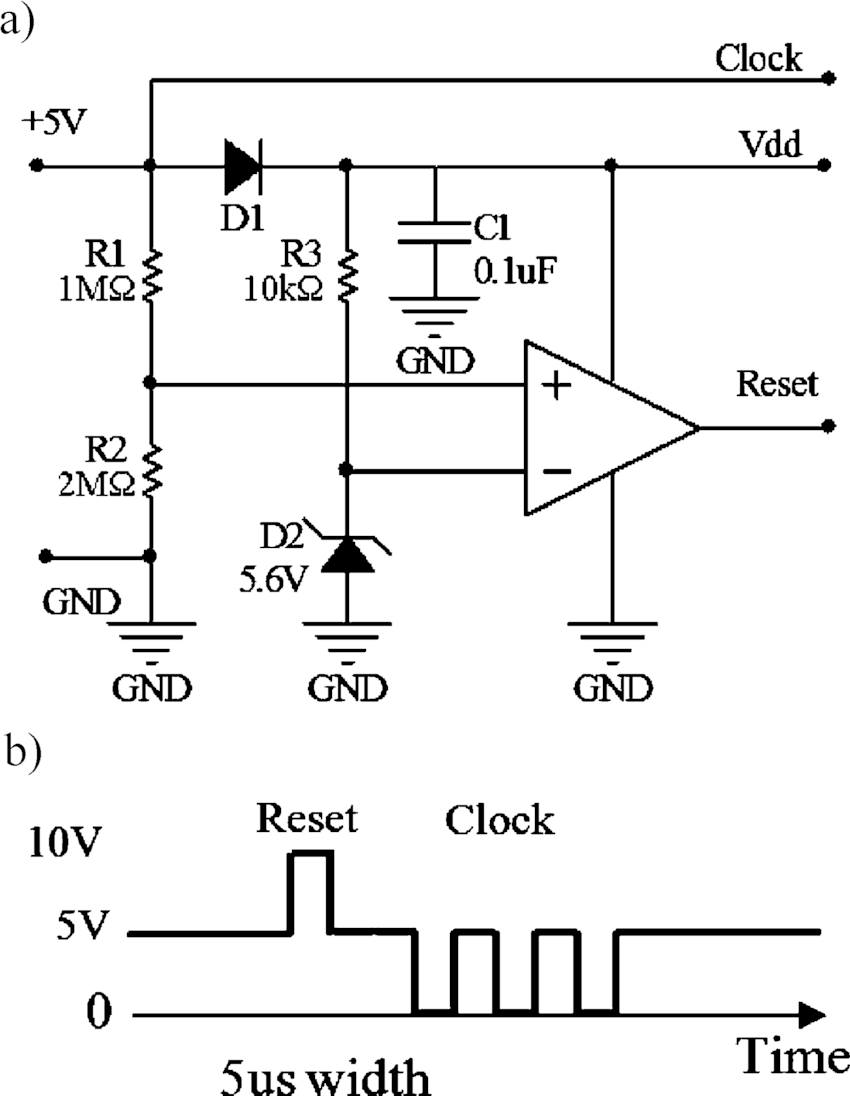 Decoder and control signal of the single-supply design. (a