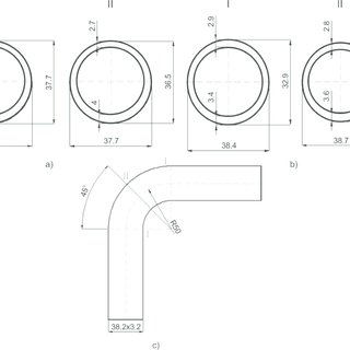 (PDF) Selection and Analysis of Material for Boiler Pipes