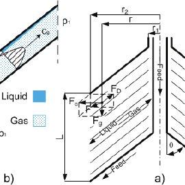 (PDF) Centrifugal separation of liquid carbon...