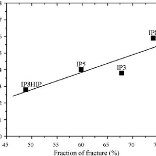Microstructure of thermally etched monolithic alumina