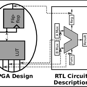 Flow of our mapping procedure: Each illustrated process is
