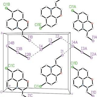 (PDF) Nontypical iodine–halogen bonds in the crystal