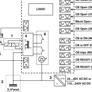 (PDF) A vacuum circuit breaker with permanent magnetic