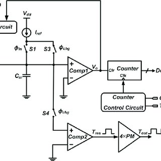 (PDF) A Novel Cyclic Time to Digital Converter Based on