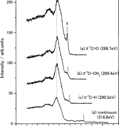 resonant auger spectra for pmma thin film following carbon core excitation photon energies and assignments [ 850 x 1098 Pixel ]