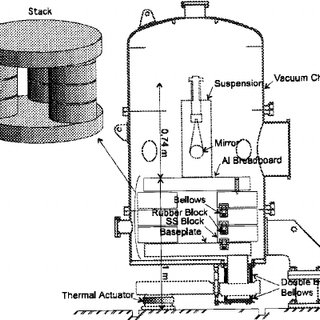 Cross section of the vibration isolation system in a