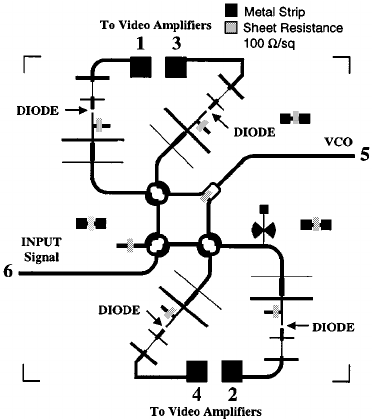 Design layout of the six-port junction and matching