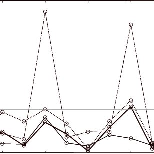 (PDF) Fuzzy logic in control: truck backer-upper problem