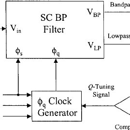 (PDF) High-Selectivity Switched-Capacitor Bandpass Filter