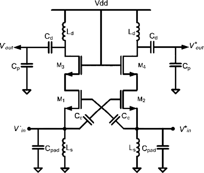 Complete capacitor cross-coupled differential CGLNA stage