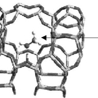 X-ray powder diffraction pattern of Na-ZSM-5 zeolite