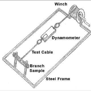 Wire Stop 301 dead-end, wedge and ferrule, stop type