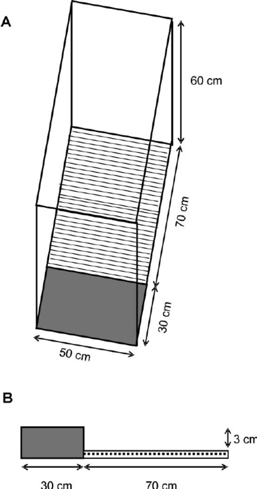 Schematic drawing of the step down avoidance test (SDA) (a