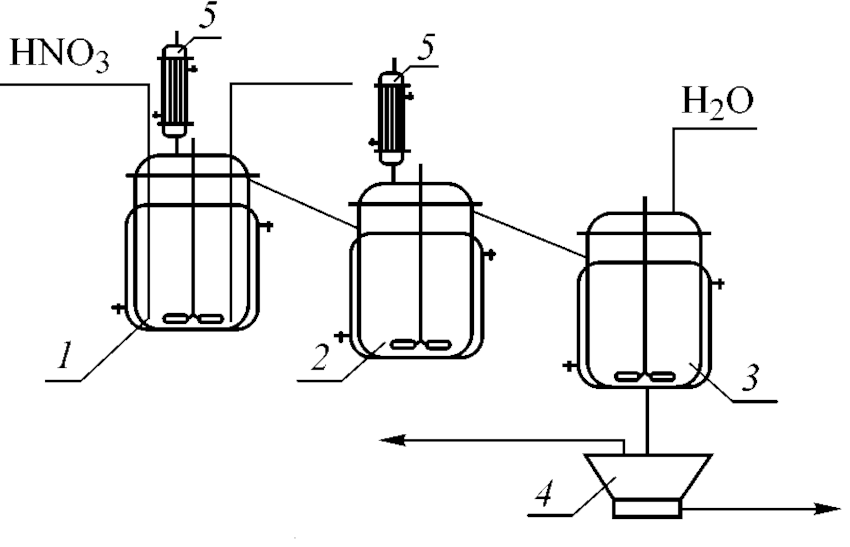 CONTINIOUS INSTALLATION FOR NITRATION OF CHLOROBENZENE