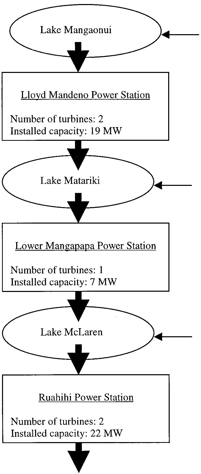 hight resolution of schematic diagram of kaimai hydro power scheme new zealand dark arrows denote power station
