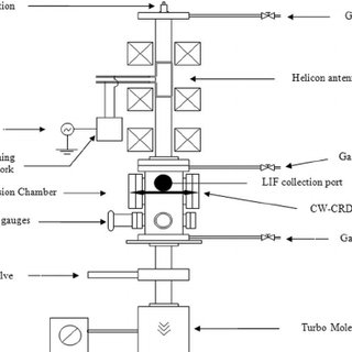 Schematic of the CW-CRDS apparatus. I = iris, M = beam